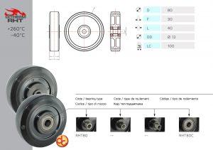 Термостойкие колеса серии  RHT