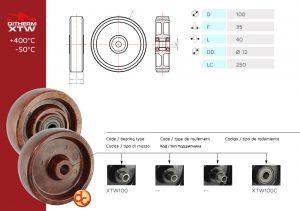 Термостойкие колеса серии XTW